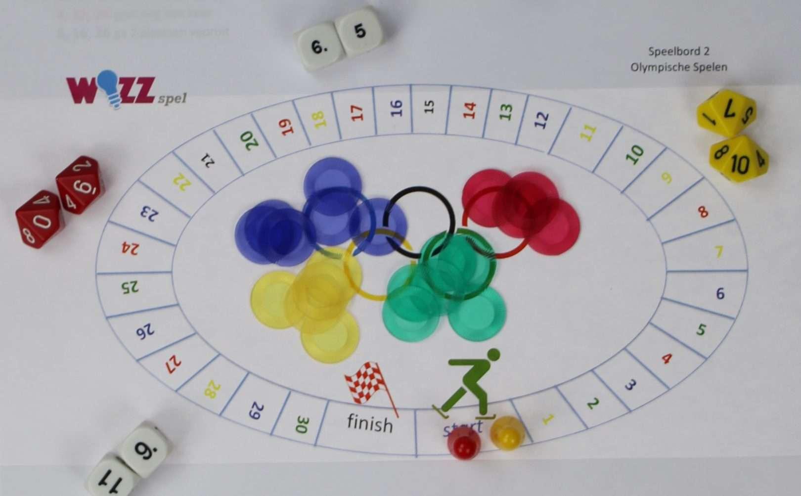 Bekend Dobbelspellen Olympische Spelen KW01